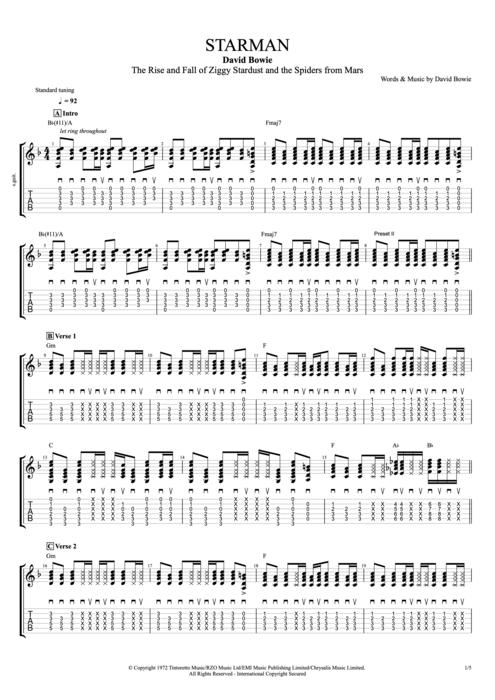 Bohemian rhapsody guitar tabs